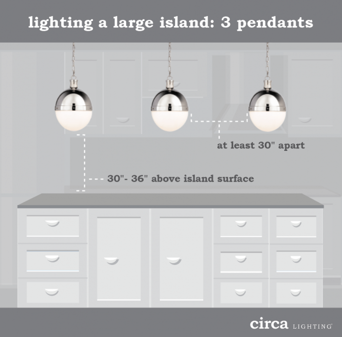 circa 3 - HOW TO HANG PENDANT LIGHTS OVER AN ISLAND by popular home design blogger E.INTERIORS