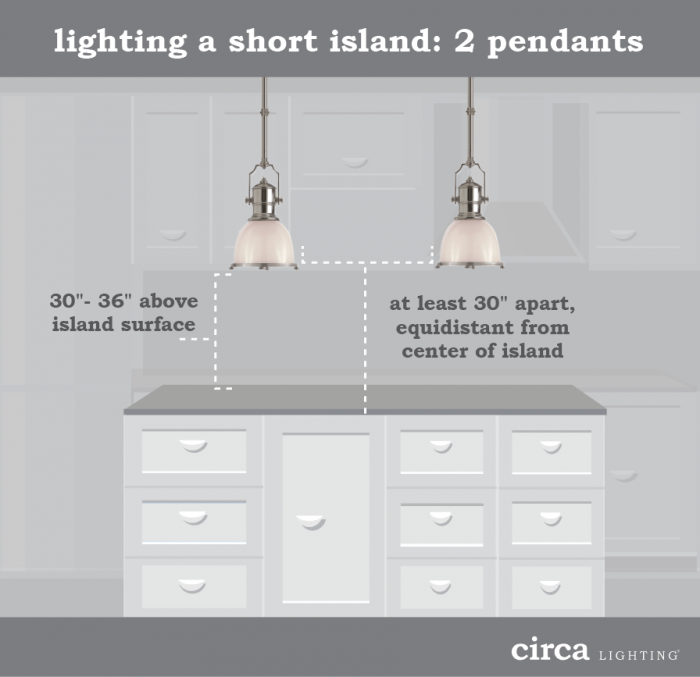 Apartguide: How To Hang Pendant Lights Over An Island