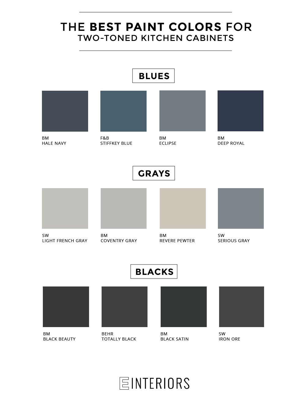 two-toned-paints-01 THE TWO TONE KITCHEN by popular home design blogger E. INTERIORS